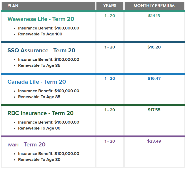 importance of price when choosing a life insurance company